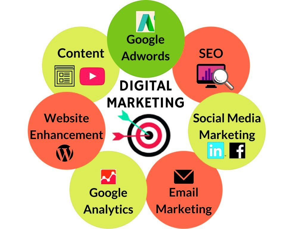Digital Promotional Services